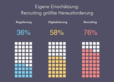 """""""Deutschlands beste Wirtschaftsprüfer"""" - eine Studie von Prof. Fink"""